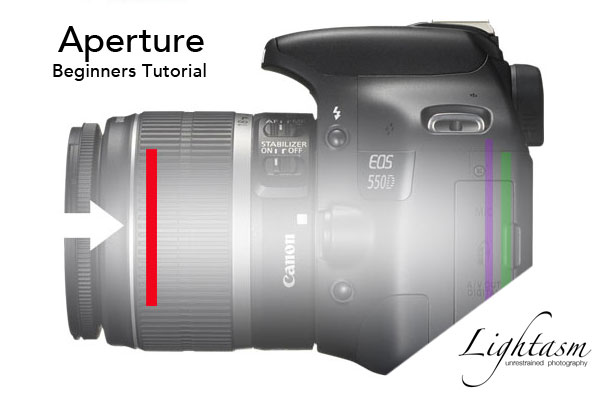 Aperture – Part 1 of the Photography for Beginners Tutorial