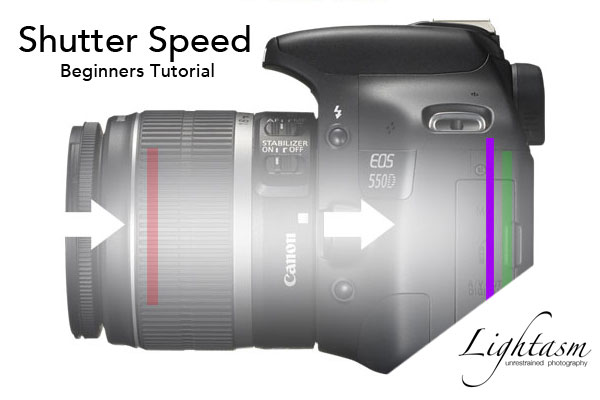 Shutter Speed – Part 2 of the Photography for Beginners Tutorial